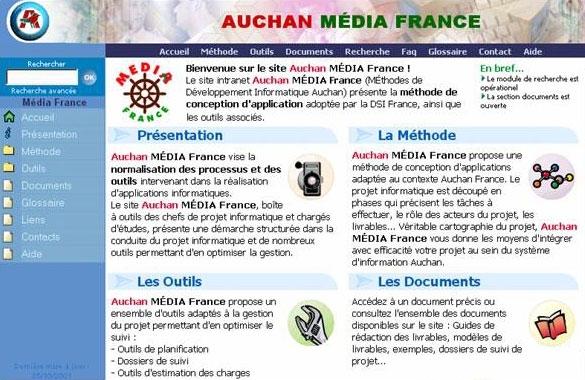 Méthodologie Auchan Media